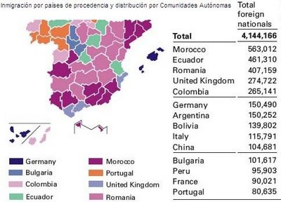 datosinmigracionespana31.JPG