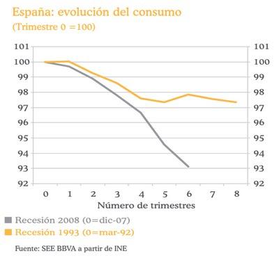 grafico+BdE